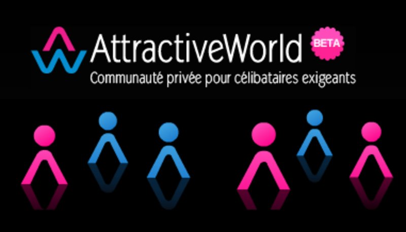 Site de rencontre active world